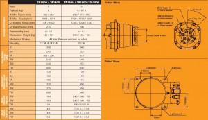 2005 Panasonic TAWERS TA-1400WG Specs